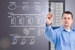 Network Design, Supply, Installation, Configuration & Support